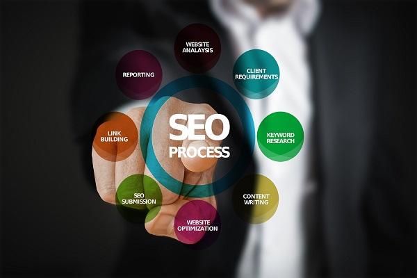 国内四大搜索引擎有哪些通用的网站优化方法?